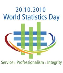 20 октября Всемирный день статистики