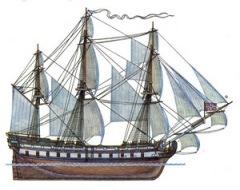 27 сентября На воду спущен первенец Черноморского флота России 66-пушечный парусный линейный корабль «Слава Екатерины»