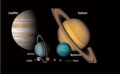 18 февраля Американский астроном Клайд Уильям Томбо открыл планету Плутон
