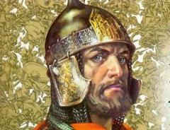 6 декабря День великого князя Александра Невского